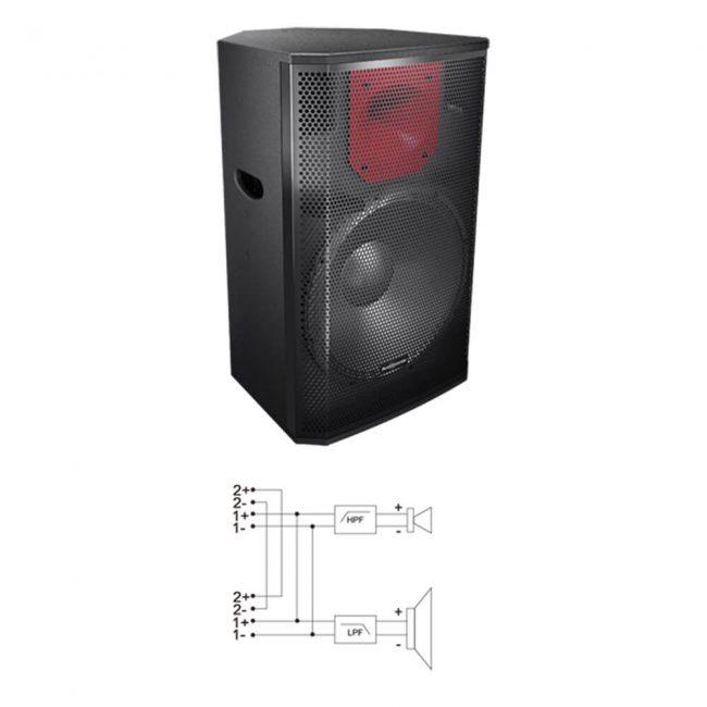Cabina Pasiva Audiocenter PL315 400w