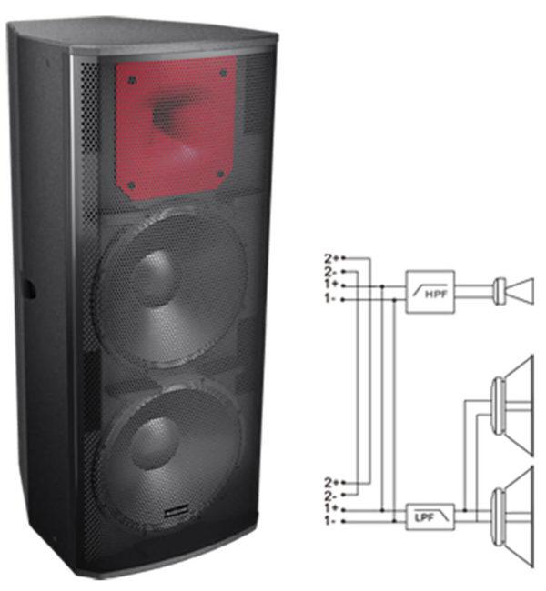 Cabina Pasiva Audiocenter PL3152 800w