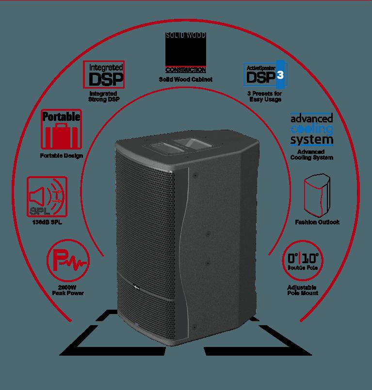 audiocenter ea500